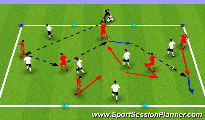 Football/Soccer Session Plan Drill (Colour): 5 v 5 Swtich of play to end Zones