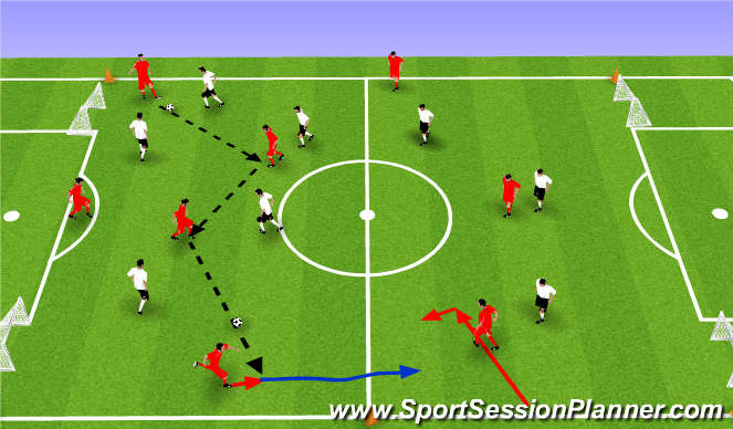 Football/Soccer Session Plan Drill (Colour): 8 v 8 w/ 2 goals