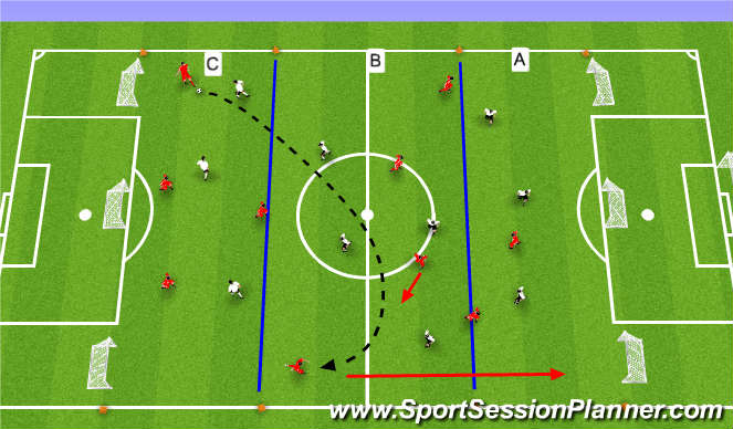Football/Soccer Session Plan Drill (Colour): 10 v 10 to goals by zone