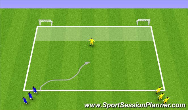Football/Soccer Session Plan Drill (Colour): 1v1 Team game