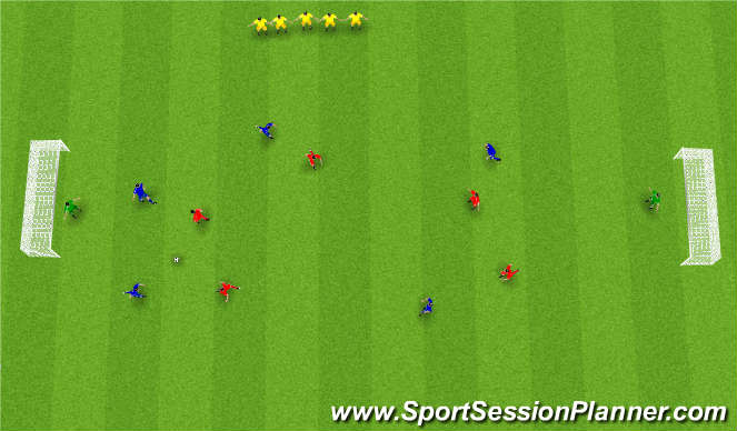 Football/Soccer Session Plan Drill (Colour): Brassabolti.