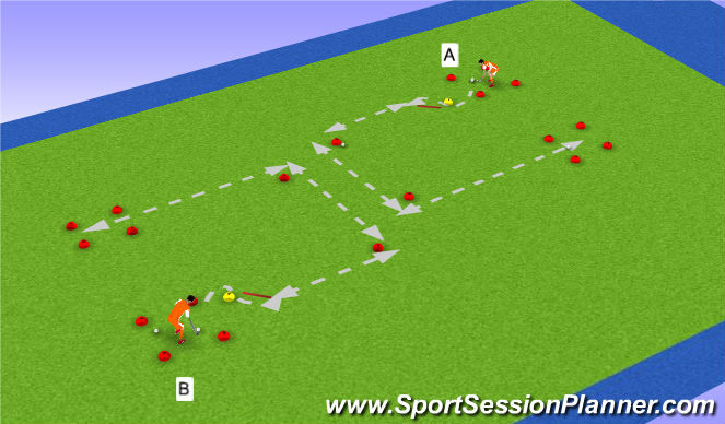 Hockey Session Plan Drill (Colour): 1. Hogesnelheidsgrip