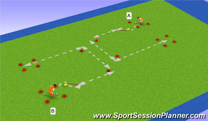 Hockey Session Plan Drill (Colour): 1. Hogesnelheidsgrip