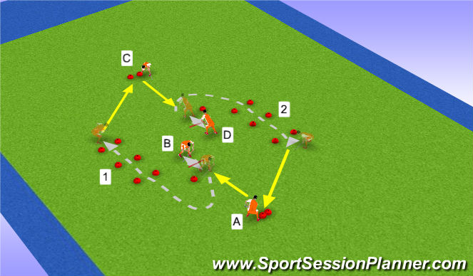 Hockey Session Plan Drill (Colour): 2. Grip bij dribbel