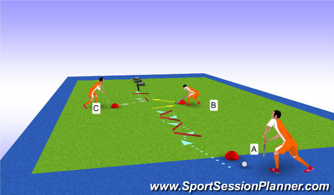 Hockey Session Plan Drill (Colour): 4. Grip bij lift