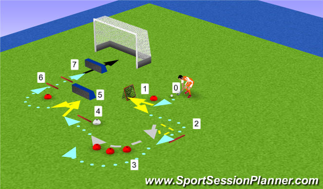 Hockey Session Plan Drill (Colour): 7. De Ultieme Griptest