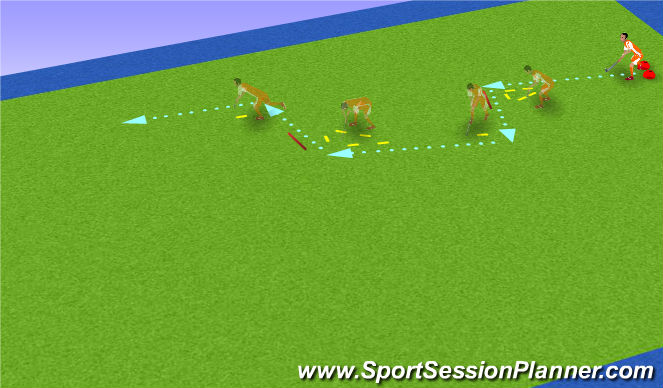 Hockey Session Plan Drill (Colour): 5. Grip bij bodyfake