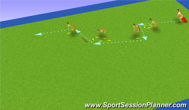 Hockey Session Plan Drill (Colour): 5. Grip bij bodyfake
