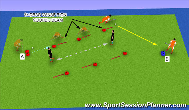 Hockey Session Plan Drill (Colour): 6. Grip bij bodyfake