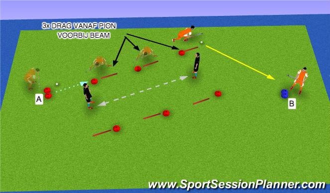 Hockey Session Plan Drill (Colour): 6. Grip bij bodyfake