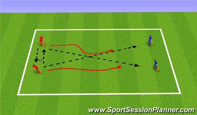 Football/Soccer Session Plan Drill (Colour): Small Sided Actvity