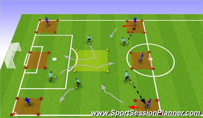 Football/Soccer Session Plan Drill (Colour): Dribbling/Turning