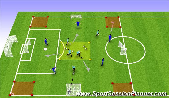 Football/Soccer Session Plan Drill (Colour): 1v1 Dribbling & Turns
