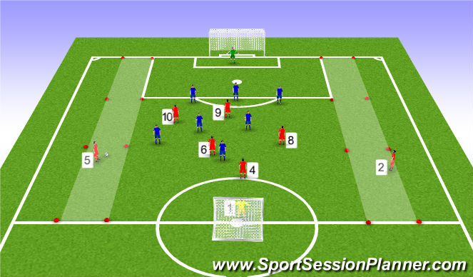 Football/Soccer Session Plan Drill (Colour): Traning Game 1