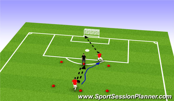 Football/Soccer Session Plan Drill (Colour): Individual practice