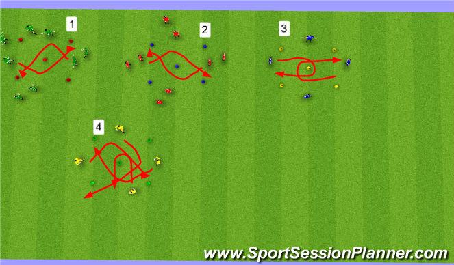 Football/Soccer Session Plan Drill (Colour): Warmup Runs
