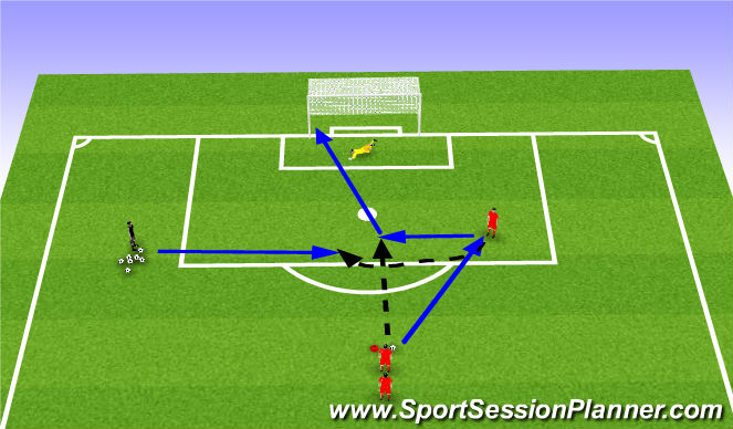 Football/Soccer Session Plan Drill (Colour): Combine, shoot, defend