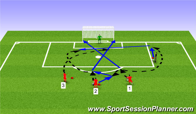 Football/Soccer Session Plan Drill (Colour): Real Madrid finishing