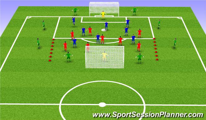 Football/Soccer Session Plan Drill (Colour): 8v8 finishing