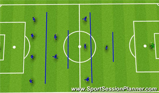 Football/Soccer Session Plan Drill (Colour): Ligne