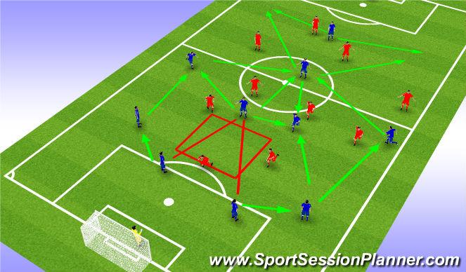 Football/Soccer Session Plan Drill (Colour): Sotie de Zone latérale
