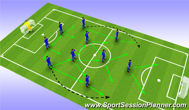 Football/Soccer Session Plan Drill (Colour): Système 15/16