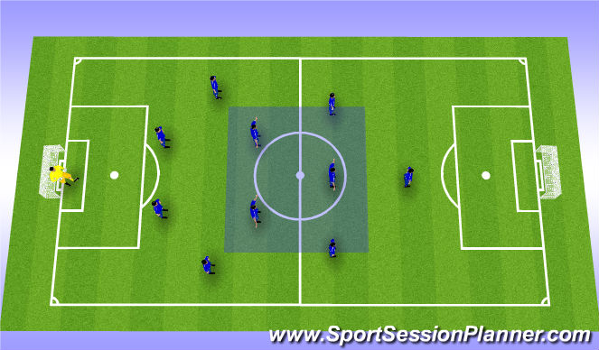 Football/Soccer Session Plan Drill (Colour): Milieu