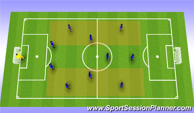 Football/Soccer Session Plan Drill (Colour): Milieu ext