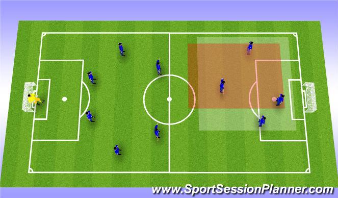 Football/Soccer Session Plan Drill (Colour): Attaque
