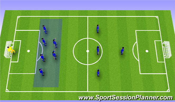 Football/Soccer Session Plan Drill (Colour): Défense