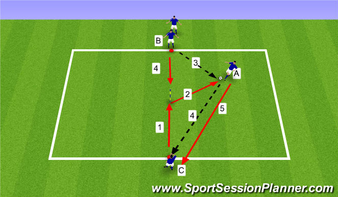 Football/Soccer Session Plan Drill (Colour): Stage I: Passing Pattern