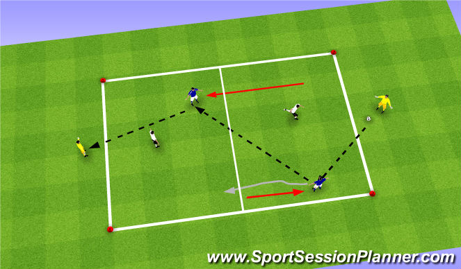 Football/Soccer Session Plan Drill (Colour): Stage II: SSG