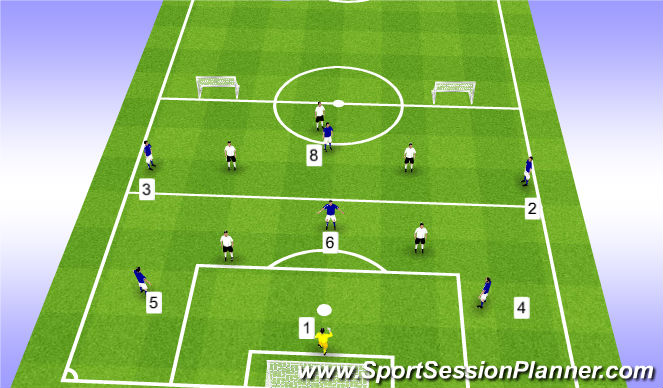 Football/Soccer Session Plan Drill (Colour): Stage III: Exp. SSG