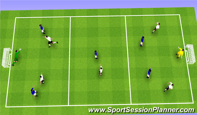 Football/Soccer Session Plan Drill (Colour): Stage IV: Match