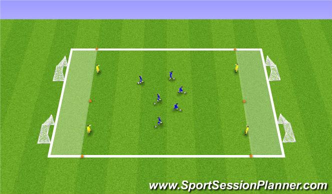 Football/Soccer Session Plan Drill (Colour): 1v1 4 Goals