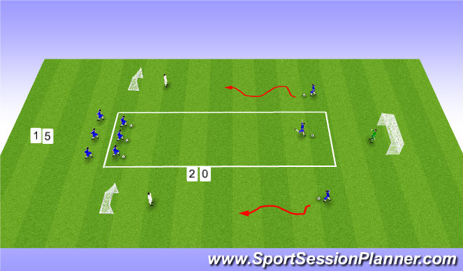 Football/Soccer Session Plan Drill (Colour): Skill Corridor Plus