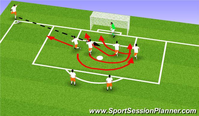 1098312 football soccer corner kick plays (set pieces corners, moderate)
