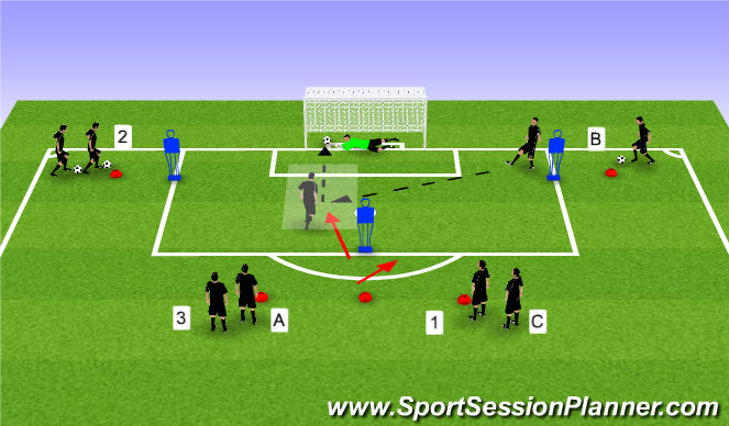 Football/Soccer Session Plan Drill (Colour): Drill 1.1