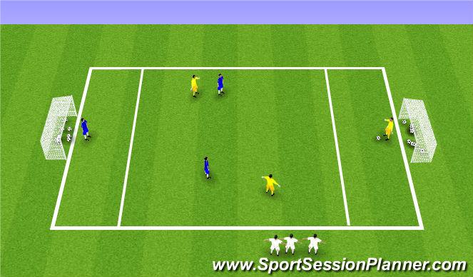 Football/Soccer Session Plan Drill (Colour): 3v3 SSG ( 1v1 )