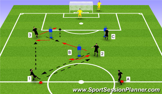 Football/Soccer Session Plan Drill (Colour): Drill 1.2
