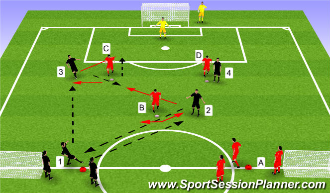Football/Soccer Session Plan Drill (Colour): Drill 1.3