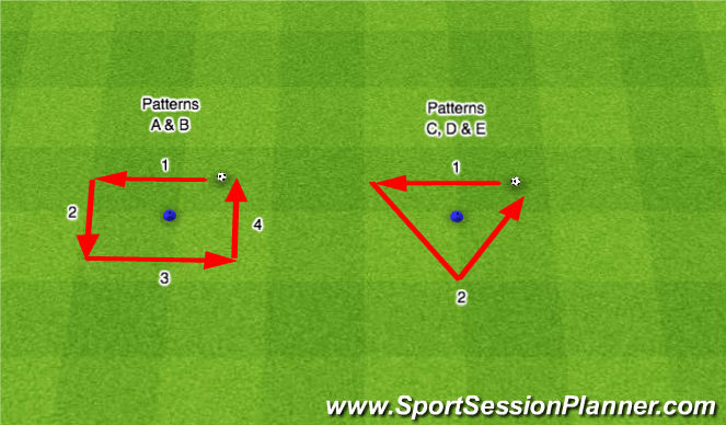 Football/Soccer Session Plan Drill (Colour): 1 Cone Drill - Regular