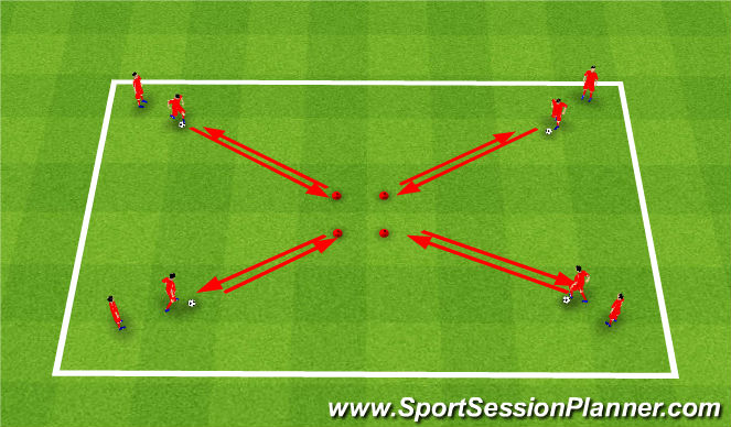 Football/Soccer Session Plan Drill (Colour): X Drill - Turn moves