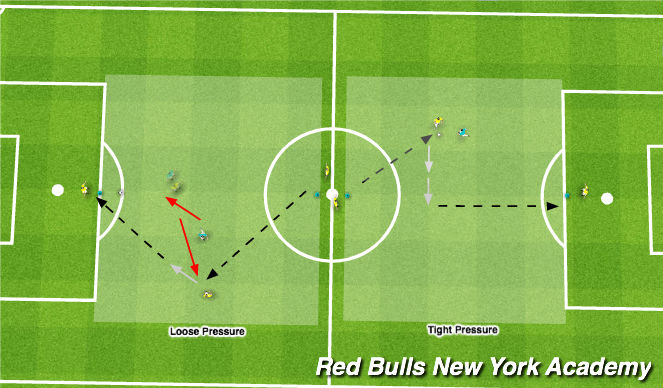 Football/Soccer Session Plan Drill (Colour): Technical Repetition: Semi-Opposed