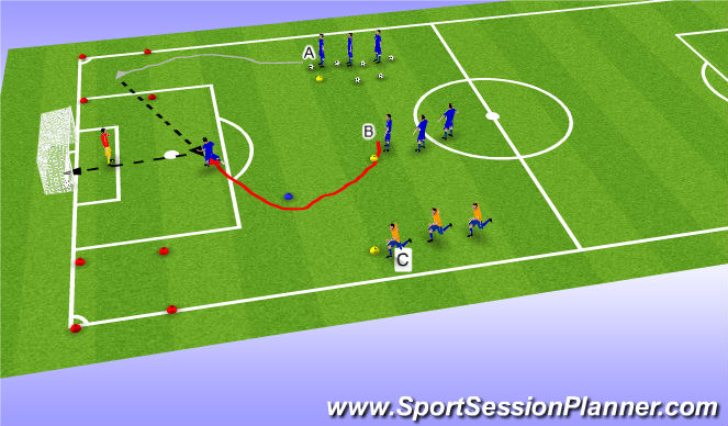 Football/Soccer Session Plan Drill (Colour): Crossing/ finishing Warm-up