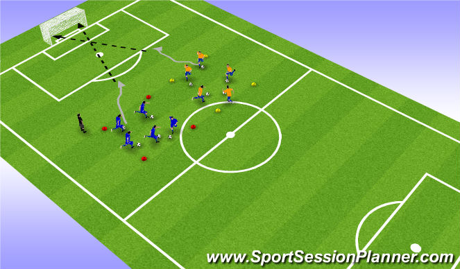 Football/Soccer Session Plan Drill (Colour): Shooting Warm up