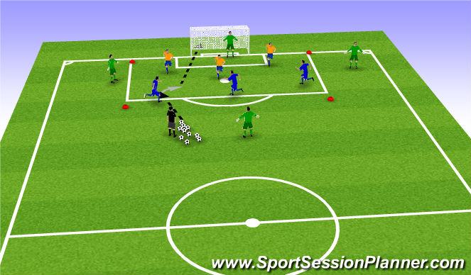 Football/Soccer Session Plan Drill (Colour): game inside the 18 yard box