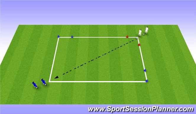 Football/Soccer Session Plan Drill (Colour): 1v1 - 3 Gates
