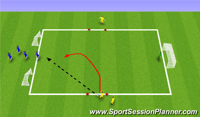 Football/Soccer Session Plan Drill (Colour): 1v1 / 2v1