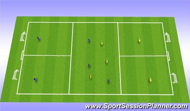 Football/Soccer Session Plan Drill (Colour): SSG - 3v3 into 1v1